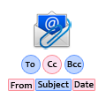 protect meta data information of OST stored emails